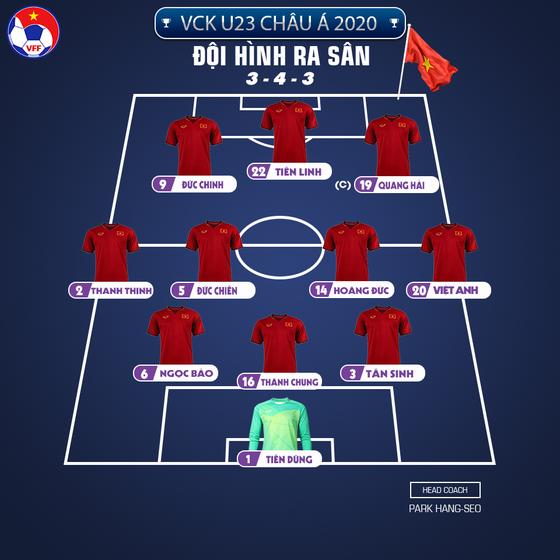 U23 Việt Nam - U23 UAE 0-0: Chia điểm ở trận ra quân ảnh 1