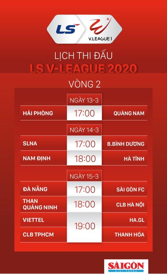 Lịch thi đấu vòng 2 LS V-League 2020.