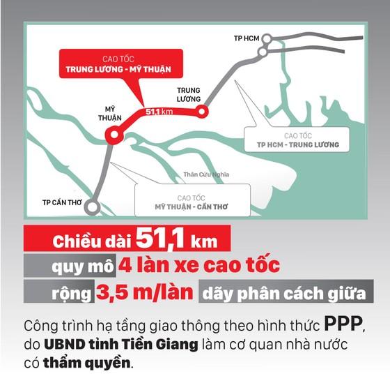 Mờ mịt cao tốc Trung Lương - Mỹ Thuận ảnh 2