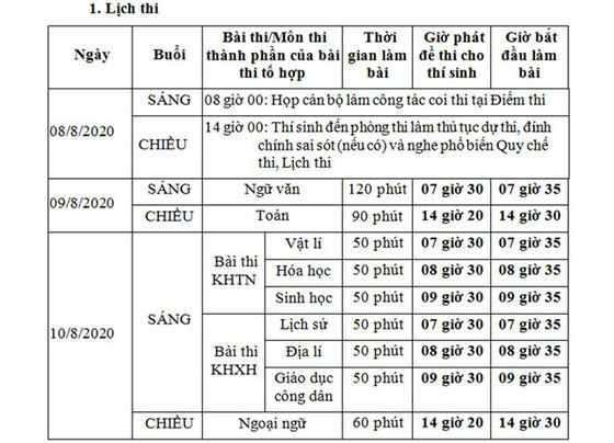 Bộ GD-ĐT công bố lịch thi tốt nghiệp THPT 2020 - ảnh 1