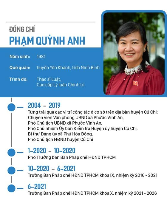 Đồng chí Nguyễn Thị Lệ tái đắc cử Chủ tịch HĐND TPHCM khóa X ảnh 9