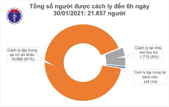 Tâm dịch Hải Dương, Quảng Ninh thêm 34 ca mắc mới Covid-19, Bộ Y tế liên tiếp ra thông báo khẩn ảnh 1