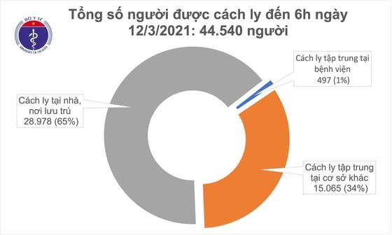 Sáng 12-3, có 2 ca mắc mới Covid-19 ở Hải Dương, với hơn 44.000 người phải cách ly ảnh 2