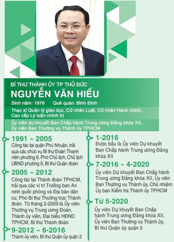Đồng chí Nguyễn Văn Hiếu làm Bí thư Thành ủy TP Thủ Đức, đồng chí Hoàng Tùng làm Chủ tịch UBND TP Thủ Đức ảnh 4