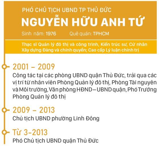 Đồng chí Nguyễn Văn Hiếu làm Bí thư Thành ủy TP Thủ Đức, đồng chí Hoàng Tùng làm Chủ tịch UBND TP Thủ Đức ảnh 9
