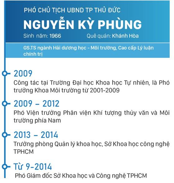 Đồng chí Nguyễn Văn Hiếu làm Bí thư Thành ủy TP Thủ Đức, đồng chí Hoàng Tùng làm Chủ tịch UBND TP Thủ Đức ảnh 8