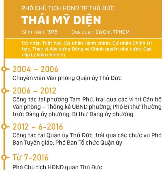Đồng chí Nguyễn Văn Hiếu làm Bí thư Thành ủy TP Thủ Đức, đồng chí Hoàng Tùng làm Chủ tịch UBND TP Thủ Đức ảnh 7