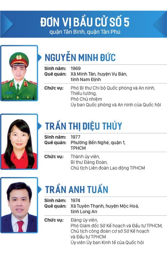 Công bố danh sách 499 người trúng cử đại biểu Quốc hội khóa XV ảnh 8