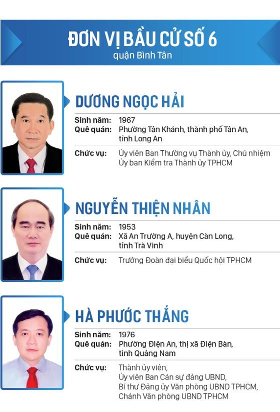 Công bố danh sách 499 người trúng cử đại biểu Quốc hội khóa XV ảnh 9