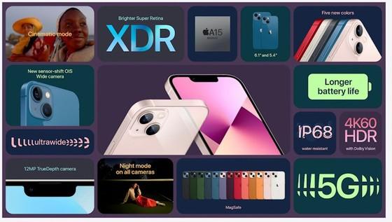 Apple chính thức ra Phone 13 series và hàng loạt sản phẩm khác ảnh 1