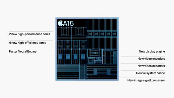 Apple chính thức ra Phone 13 series và hàng loạt sản phẩm khác ảnh 4