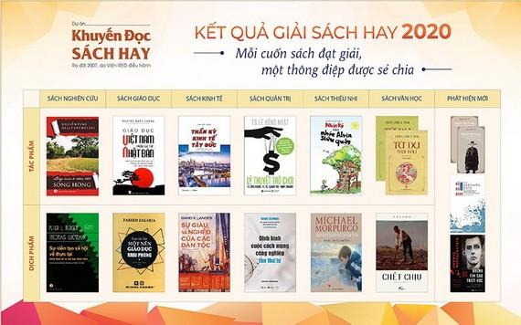 2020年第十屆《好書獎》得獎書單。(圖源:網站截圖)