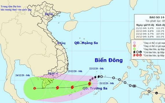 圖為14號颱風的移動方向。(圖源:國家水文氣象預報中心)