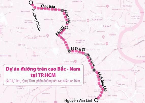 自共和街與長征街交岔路口至阮文靈街的北-南高架路項目。