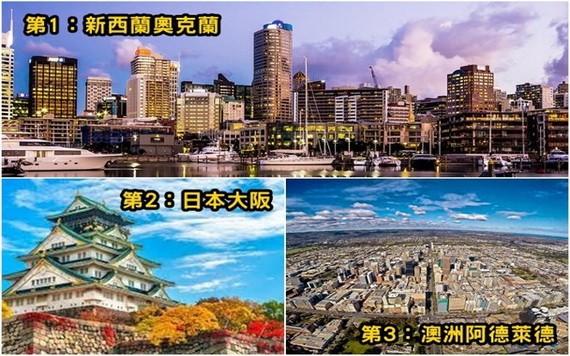 奧克蘭成全球第一宜居城市