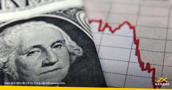 International investors fear rise of USD Index