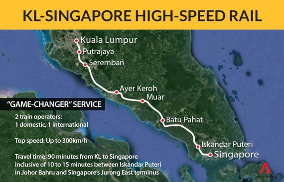 Malaysia-Singapore High Speed Rail map (Source: Internet)