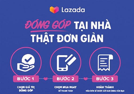 Lazada quyên góp trực tuyến, chung tay chống dịch Covid-19