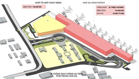 Phê duyệt chủ trương xây dựng nhà ga T3 Tân Sơn Nhất