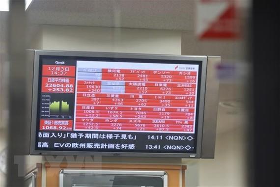 Chứng khoán châu Á giảm mạnh do lo ngại dịch viêm đường hô hấp cấp