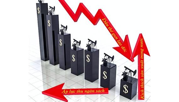 """Lợi và hại từ """"cuộc chiến"""" giá dầu"""