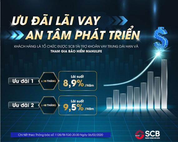 SCB cho vay ưu đãi chỉ 8,9%/năm với doanh nghiệp
