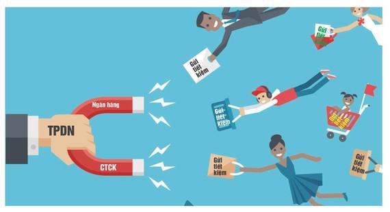 """Khi CTCK và ngân hàng lao vào """"môi giới"""" trái phiếu doanh nghiệp"""
