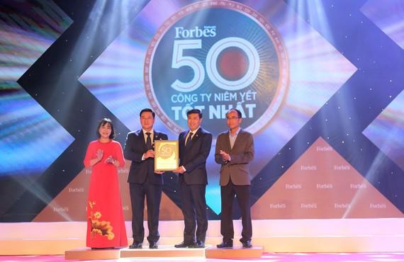 HDBank top 50 công ty niêm yết tốt nhất 2020
