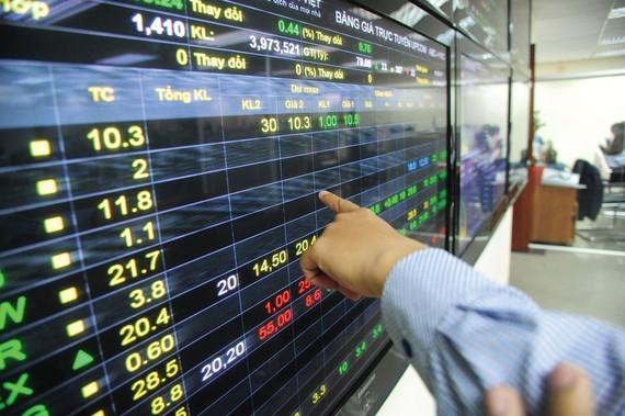 Tăng hơn 10 điểm, VN Index áp sát mốc 950