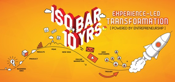 Isobar - Experience led Transformation