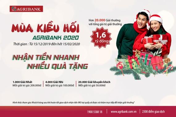Mùa kiều hối Agribank