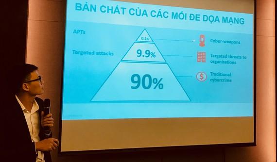 Việt Nam là quốc gia có thư rác hàng đầu thế giới