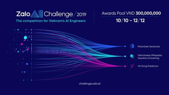 Và Zalo AI Challenge là sân chơi thường niên, tạo nền tảng ban đầu góp phần giải quyết bài toán lớn trong lĩnh vực trí tuệ nhân tạo