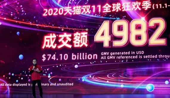 Kết qua Lễ hội mua sắm toàn cầu của Alibaba