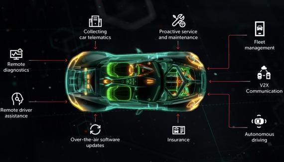 Ngành công nghiệp ô tô cần bảo mật tốt hơn