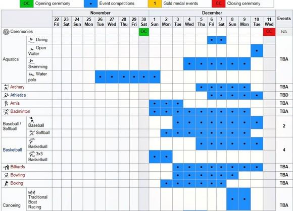 Lịch thi đấu SEA Games 30 ảnh 1