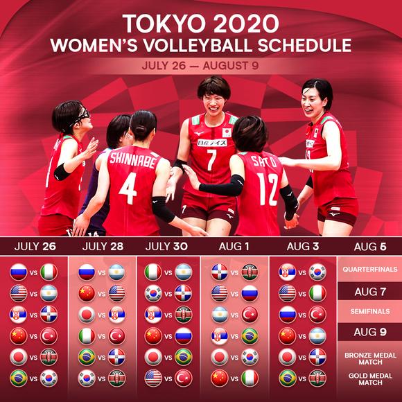 Môn bóng chuyền Olympic Tokyo 2020 khai mạc vào ngày 25-7 ảnh 4