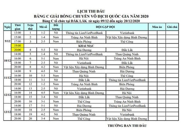 Vòng 2 giải bóng chuyền VĐQG 2020: Nam đấu tại Nha Trang, nữ so tài ở Đắk Lắk ảnh 4