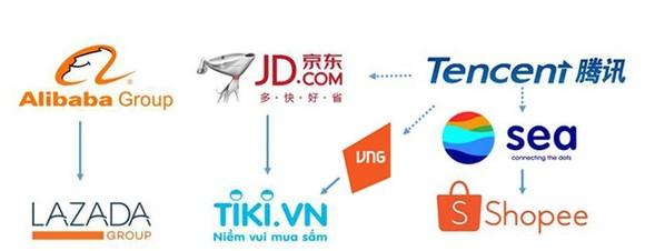 Bán lẻ tích hợp offline & online sẽ nở rộ tại Việt Nam?  ảnh 1