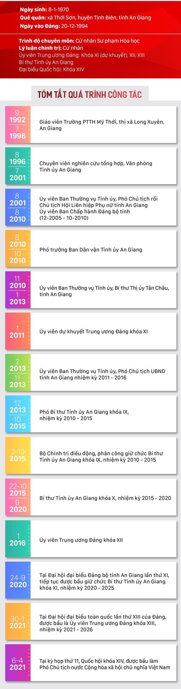 Đồng chí Võ Thị Ánh Xuân làm Phó Chủ tịch nước ảnh 4