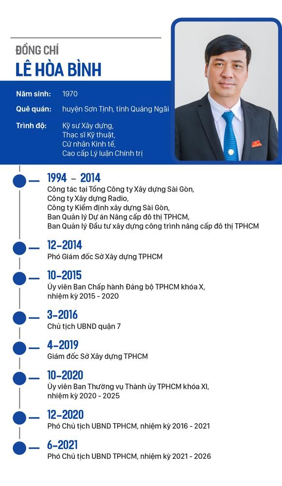 Đồng chí Nguyễn Thành Phong tái đắc cử Chủ tịch UBND TPHCM ảnh 5