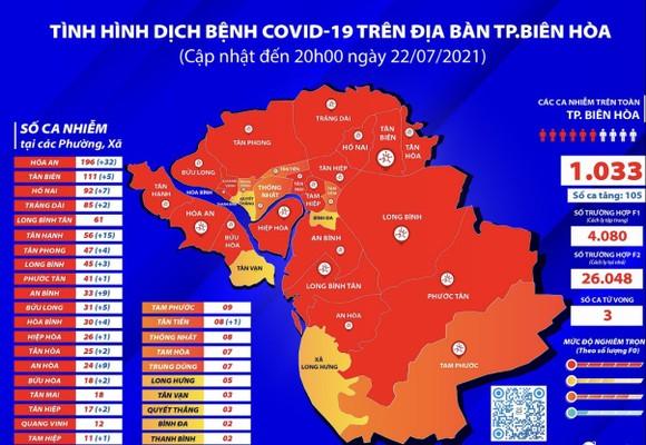 TP Biên Hòa vượt mốc hơn 1.000 bệnh nhân Covid-19 ảnh 1