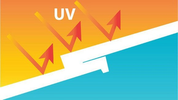 UV index in many places reaches extreme harmful level