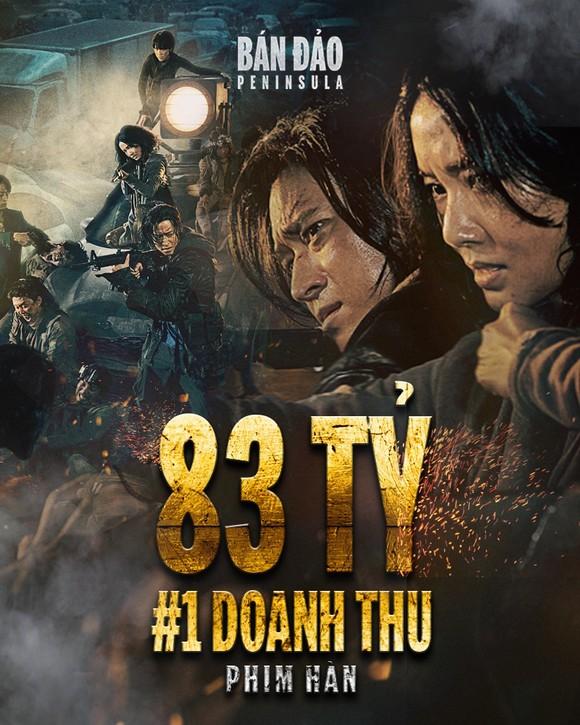 Thu 83 tỷ, Train to Busan 2 lập kỷ lục doanh thu phim Hàn tại Việt Nam ảnh 1