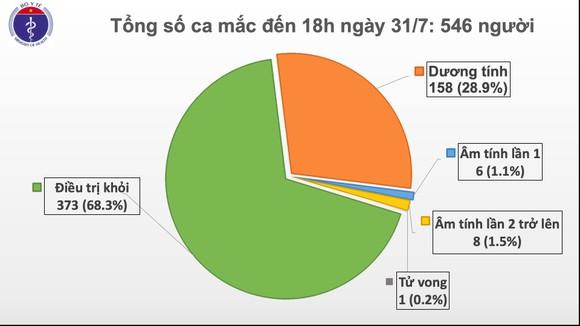 Thêm 37 ca mắc mới Covid-19 ở Quảng Nam, TPHCM và người nhập cảnh ảnh 2