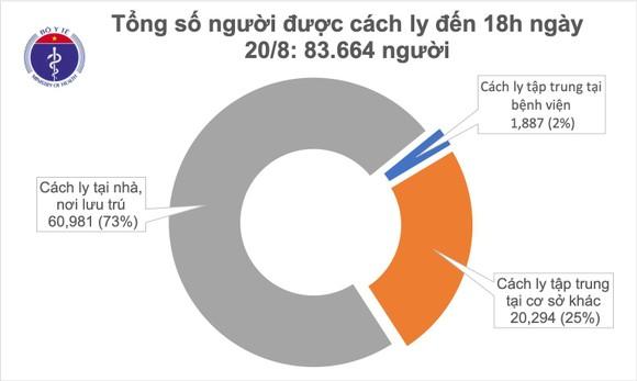 Thêm 14 ca mắc mới Covid-19, Việt Nam vượt 1.000 ca bệnh ảnh 2