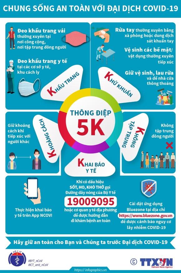 Bộ Y tế ra 'Thông điệp 5K' để chung sống an toàn với dịch Covid-19 ảnh 1