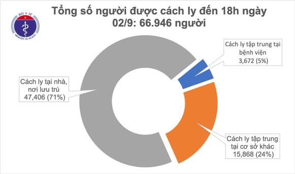 Sau 3 ngày, Việt Nam lại có ca mắc mới Covid-19 trong cộng đồng  ảnh 1