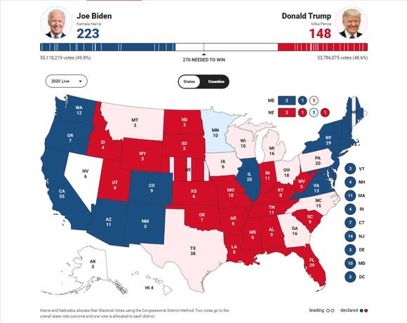 Bầu cử Mỹ 2020: Đương kim Tổng thống có 213 phiếu đại cử tri, ứng viên Joe Biden giành 238 phiếu ảnh 11
