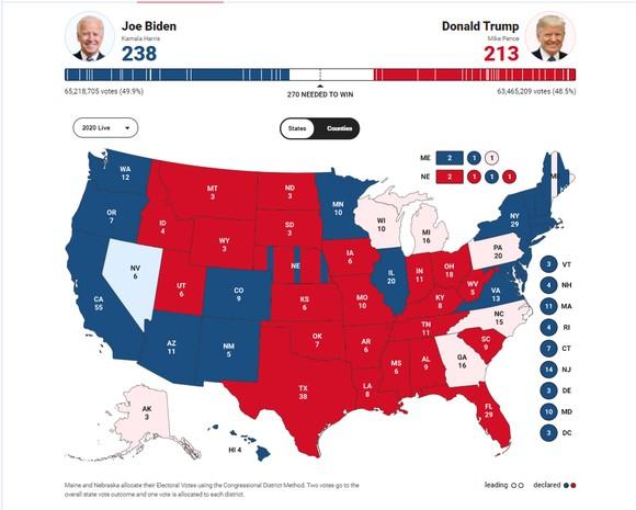 Bầu cử Mỹ 2020: Đương kim Tổng thống có 213 phiếu đại cử tri, ứng viên Joe Biden giành 238 phiếu ảnh 4